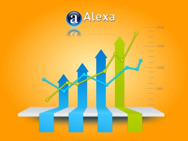 An Ultimate Guide to Alexa Rankings