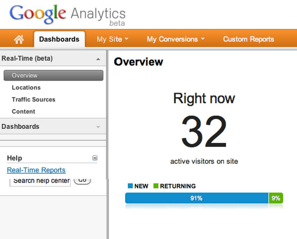 featured-google-analytics