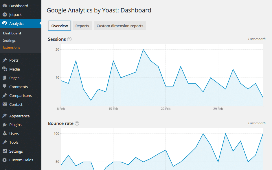 Ways to Add Google Analytics in WordPress